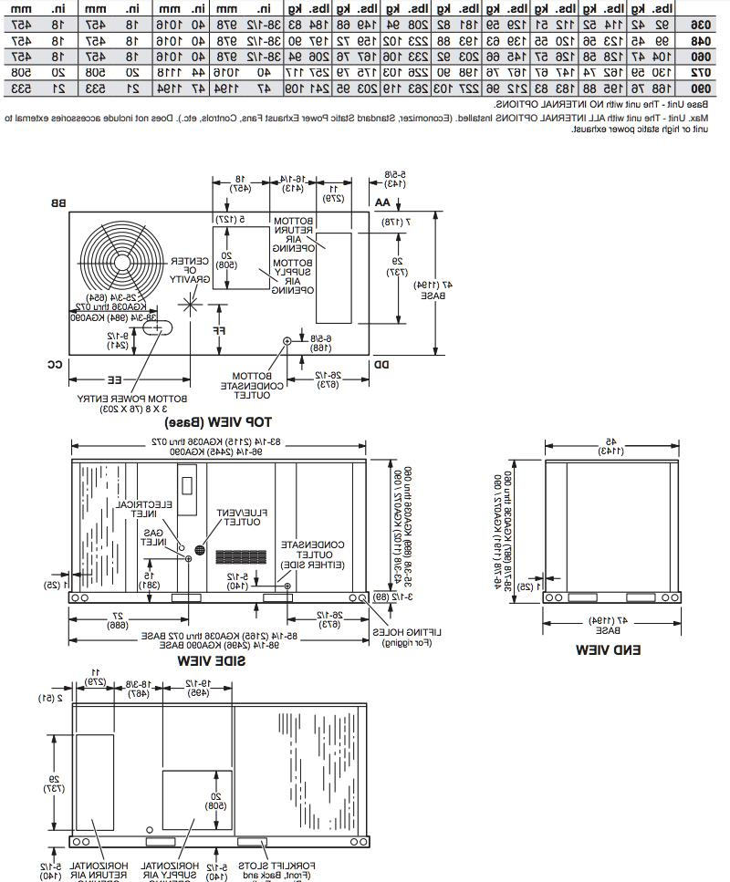 LENNOX 2 UNIT 208/230V GAS/ELEC ECONOMIZER & KGA024S4DS2