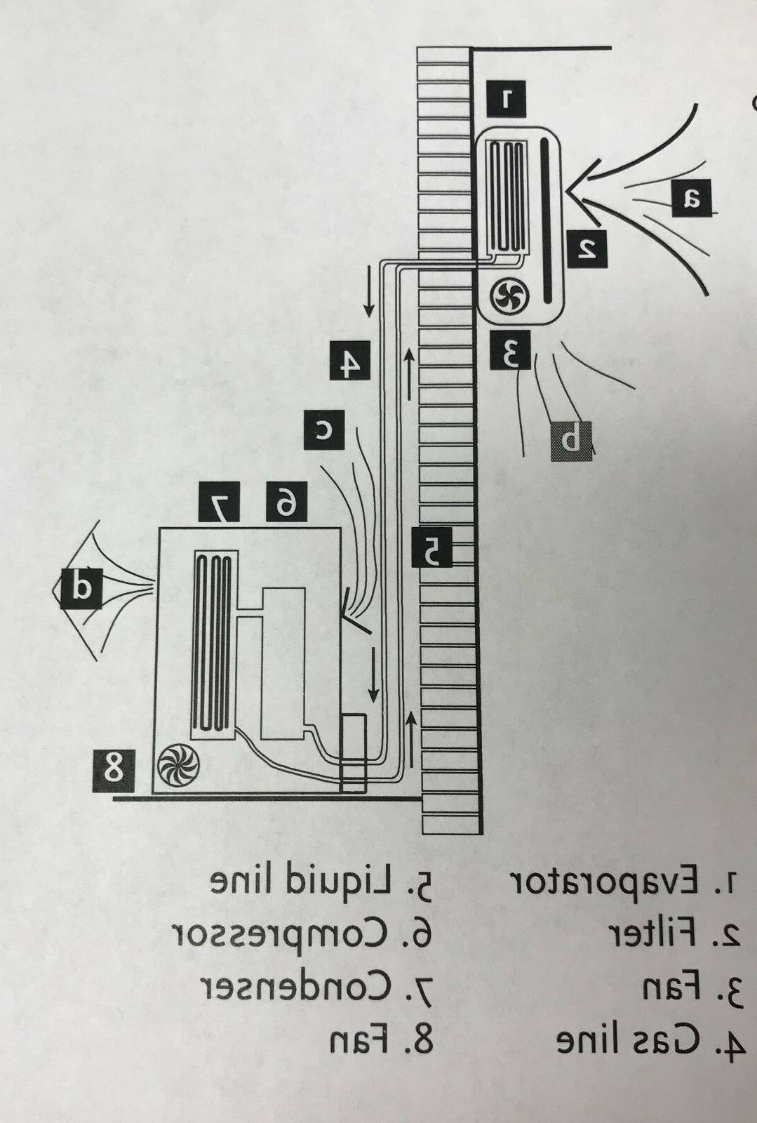AMCORAIRE BTU Split Conditioner NEW IN BOXES