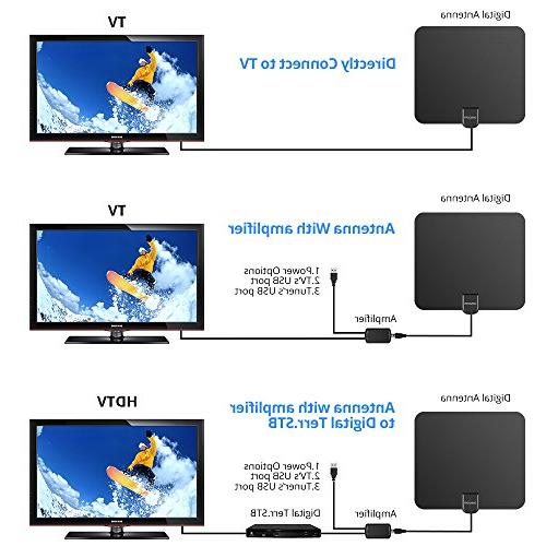 Lesoom 2018 Newest Best 80 TV Antenna Local Channels Indoor HDTV Digital for 4K VHF with Ampliflier Strongest Reception
